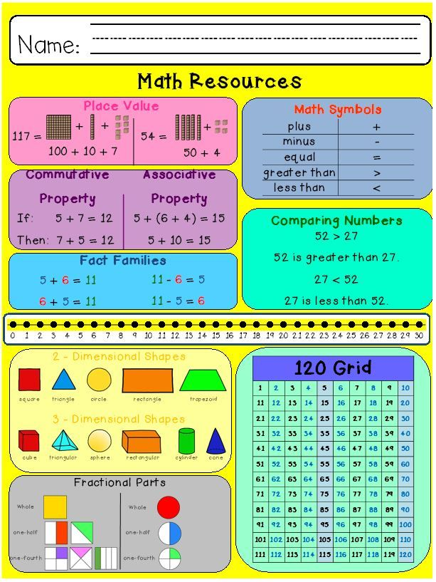 Give your students the resources they need for success in math right at their fingertips.