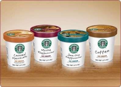 Treats For Coffee Snobs Starbucks Ice Cream Coffee Ice Cream