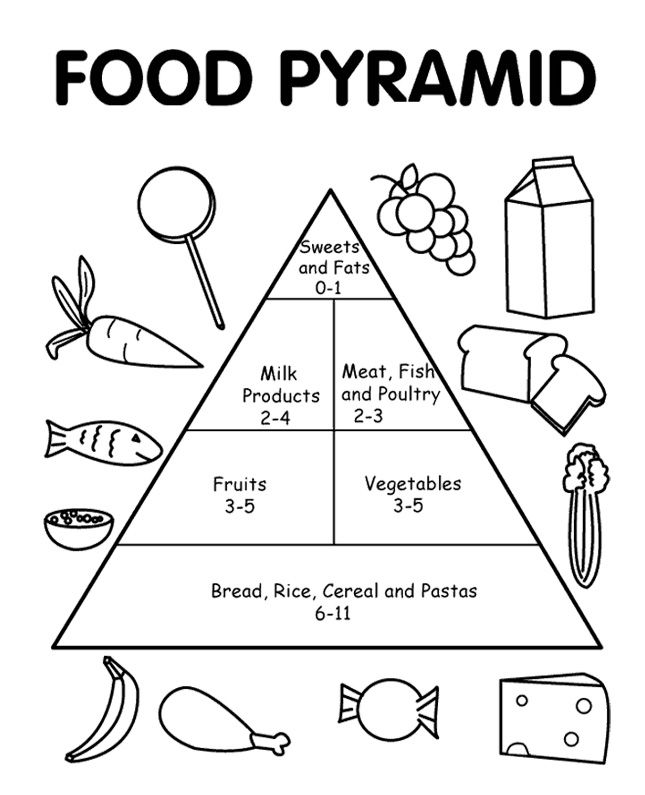 Food Pyramid With Healthy And Fresh Coloring Pages - Food Coloring ...