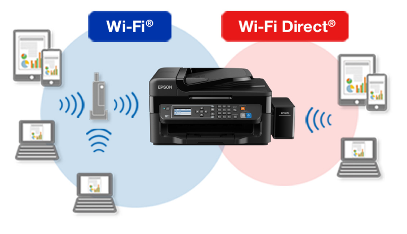 Call on +1(855)704-4301 hp envy 4500 wireless printing