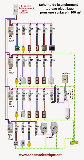 schema branchement cablage tableau electrique Électricité Pinterest