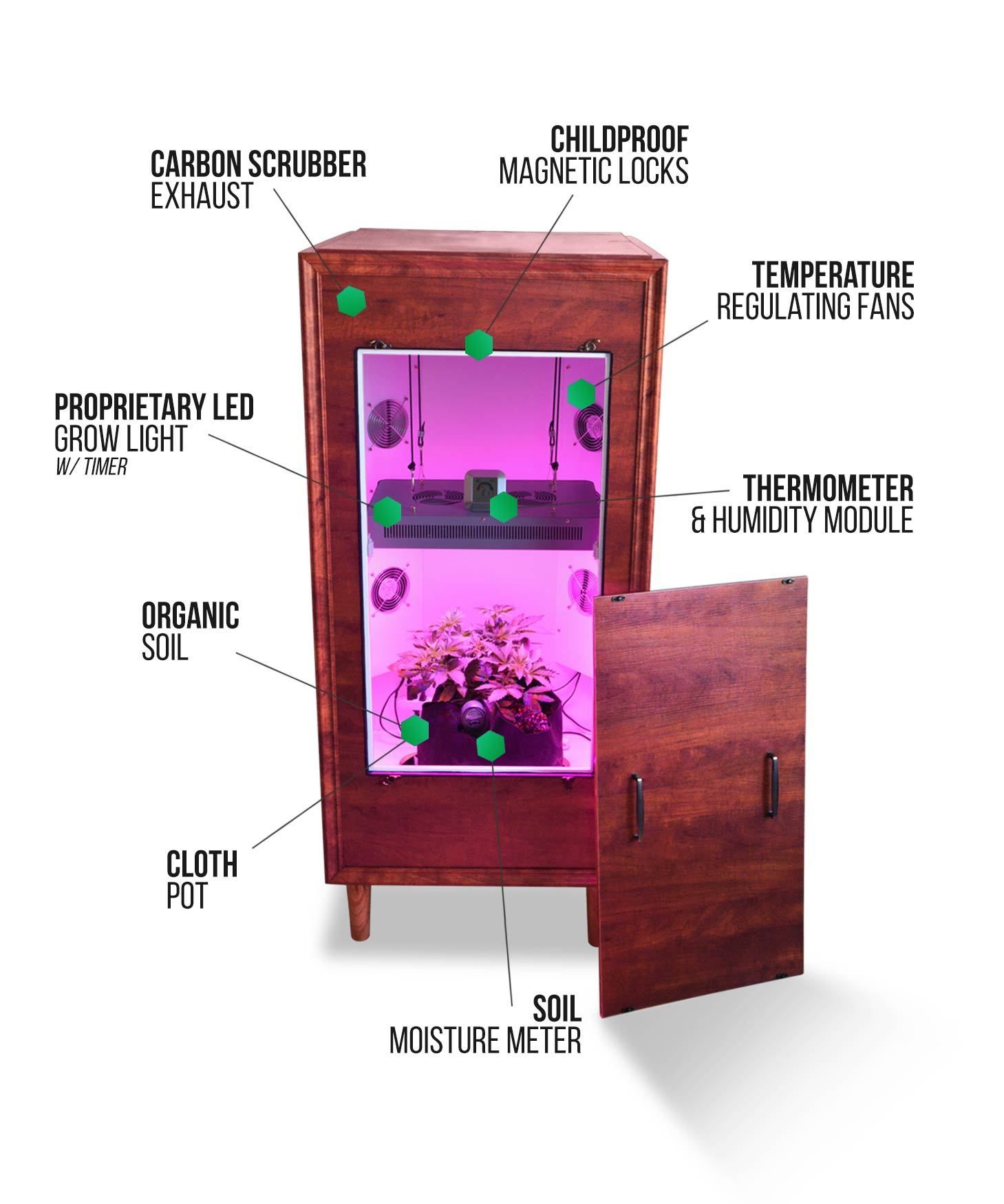 indoor cannabis growing kit introducing the armoire