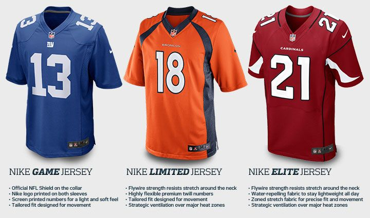 Nike Nfl Jersey Size Chart Nike Nfl Jersey Sizing Buying Guide For Nike Elite Limited Game Jerseys At Nflshop Com Jersey Elite Nfl Jerseys