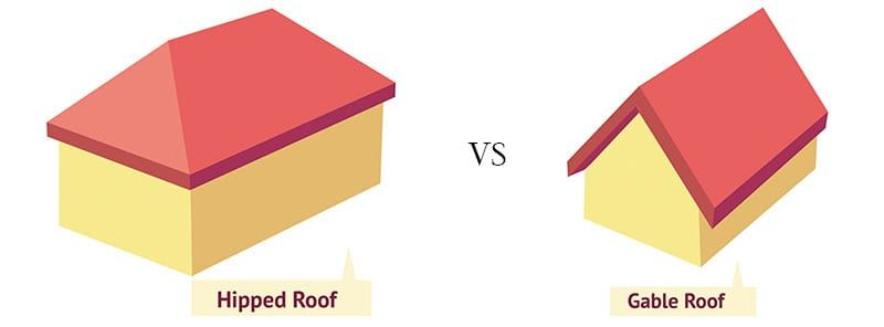 Average Cost Of Building A 3 Bedroom House Complete Guide In 2020 Hip Roof Gable Roof Roofing