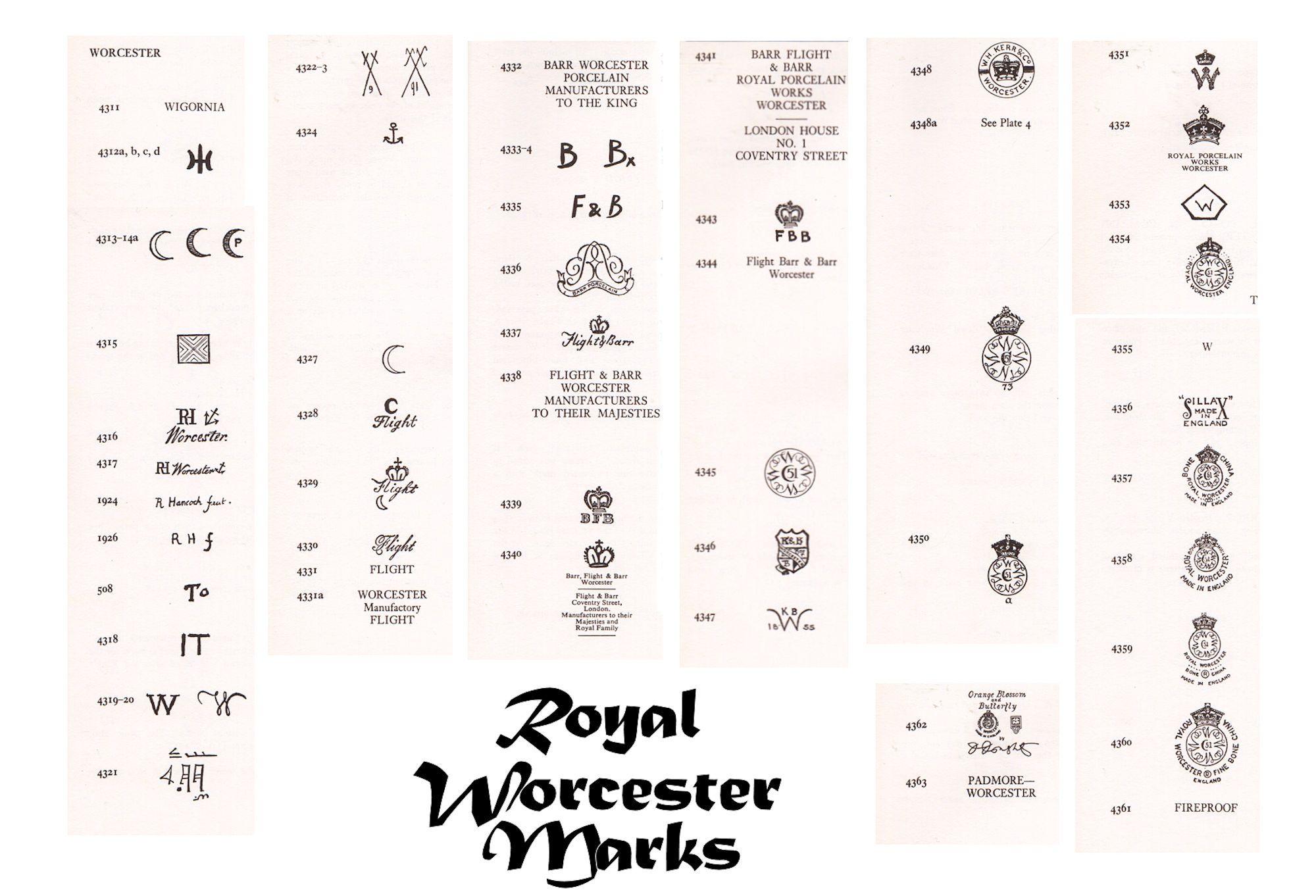 royal worcester dating