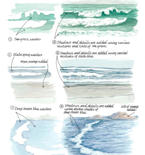 Wave in watercolour http://www.amazon.com/reader/160061163X/?state=01111&ref=rdr_sb_li_sims_1#reader_160061163X