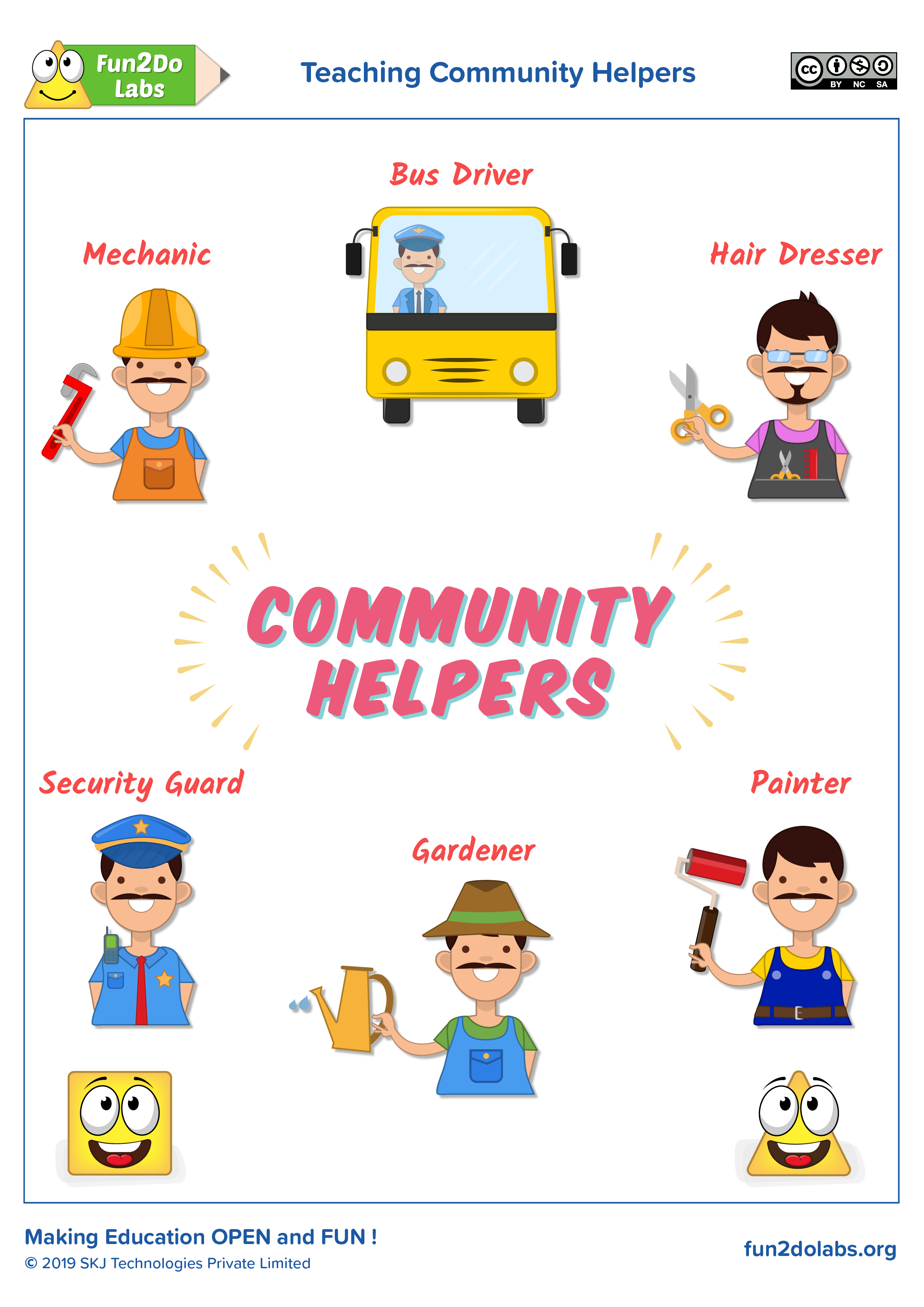 Teaching Community Helpers To Kids Using The Printable