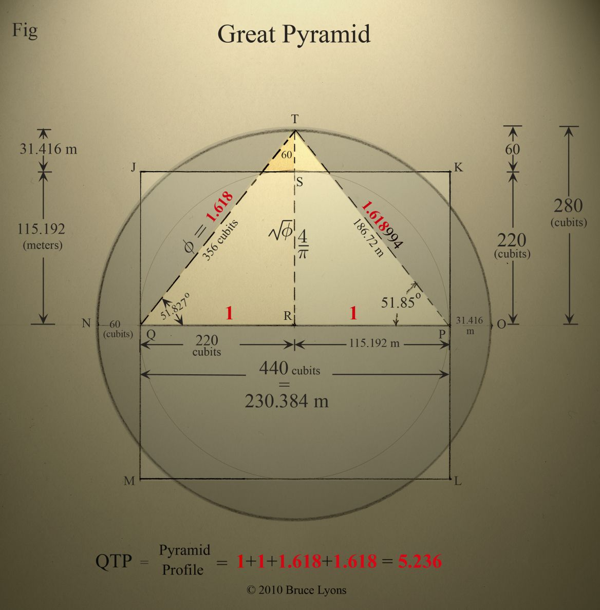 Unknown Squared Circle More Than Meets The Eye P7 Pyramids Sacred Geometry Symbols Sacred Geometry