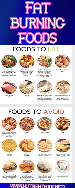 Was sind die besten fettverbrennenden Lebensmittel