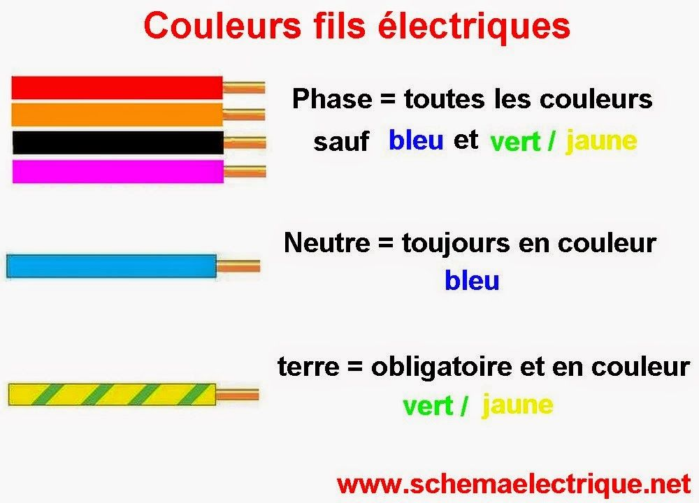 code couleur fil electrique schema lectrique pinterest construction electrical wiring. Black Bedroom Furniture Sets. Home Design Ideas