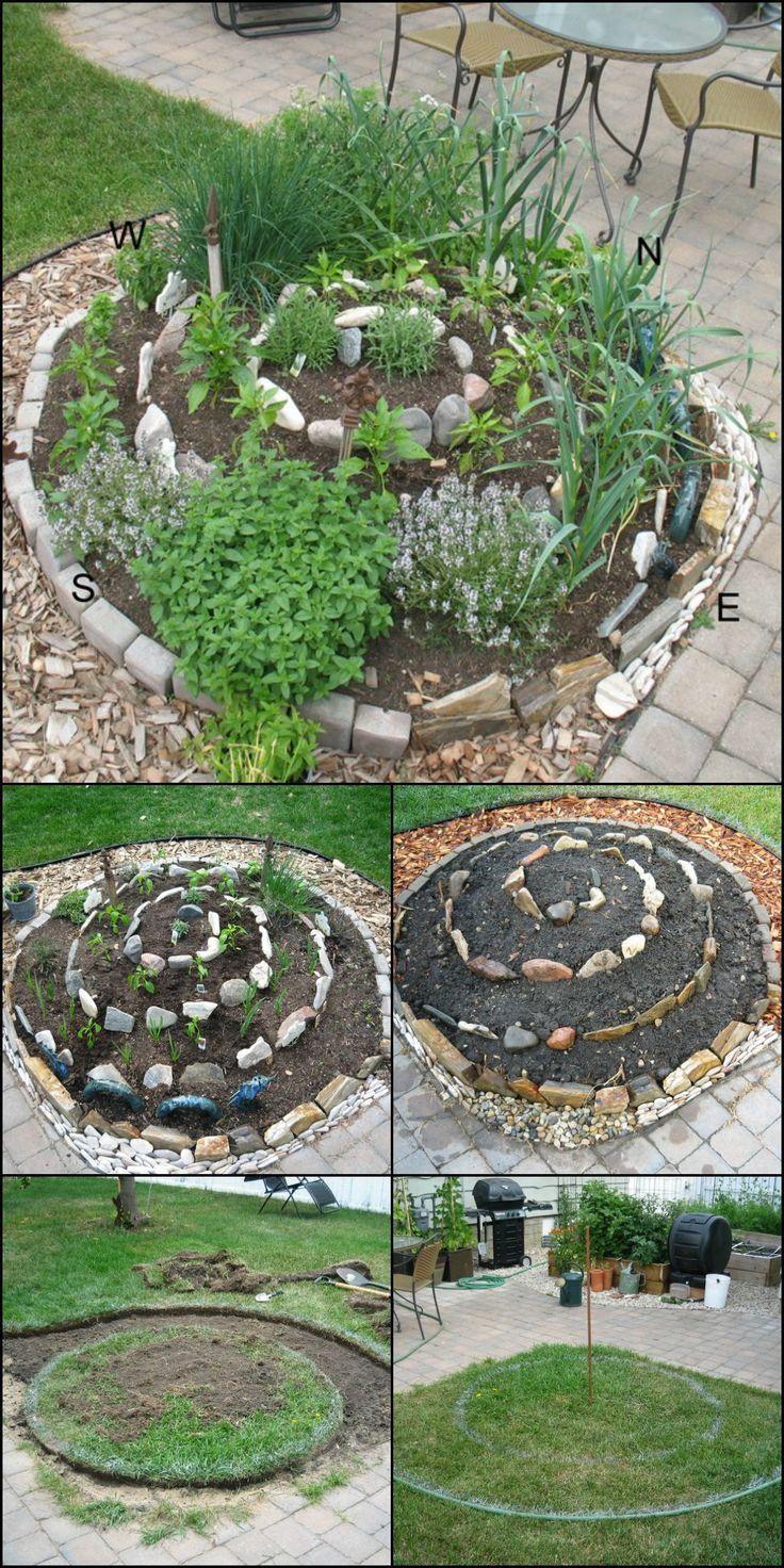 Erfahren Sie wie man einen Spiral-Kräutergarten theownerbuilderne macht  Dies ist ein guter Garten #senkrechtangelegtekräutergärten