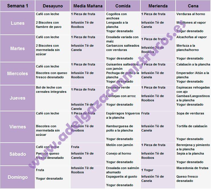Dieta Equilibrada Para Una Semana Para Más Información Www Adelgazaconmistrucos Es Dietas Hipocaloricas Dietas Comida Saludable Adelgazar Bajar De Peso