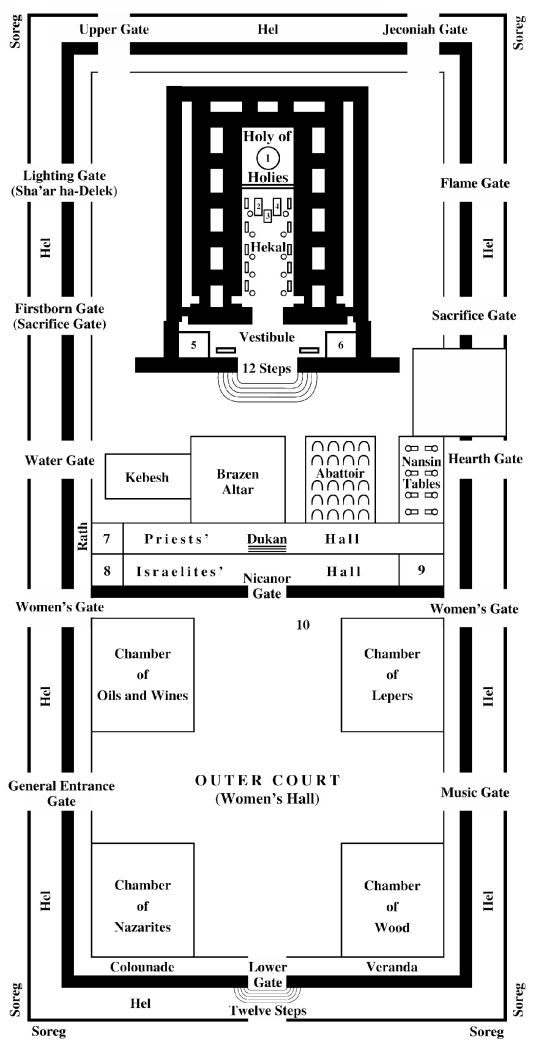 pin by chelsea kuhn on holy temple diagrams