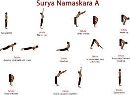 the complete guide to surya namaskar or sun salutation