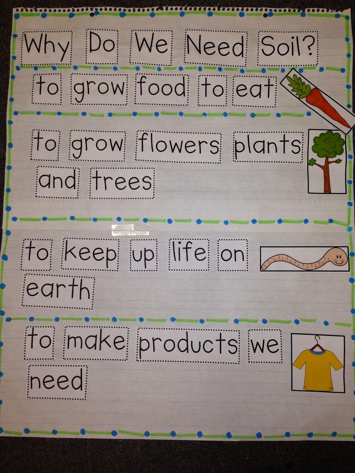 Rocks soil kindergarten pinterest for Soil 1st grade