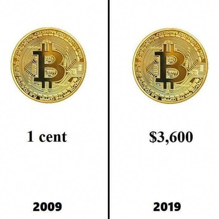 Buat bitcoins binary options vs spot fx