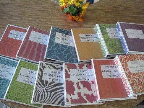 My students use their reading and writing notebooks daily during our Daily 5/CAFE block. I made these notebooks for them a few weeks into the school year and am SO happy with them! My students love that they each had a unique binder and a place to store all things reading and writing related! I …