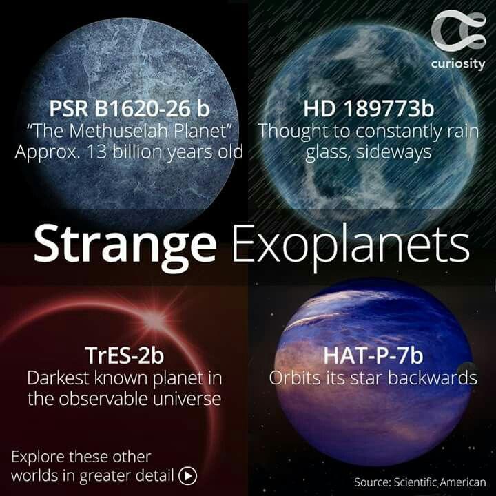 Strange Exoplanets #sciencehistory
