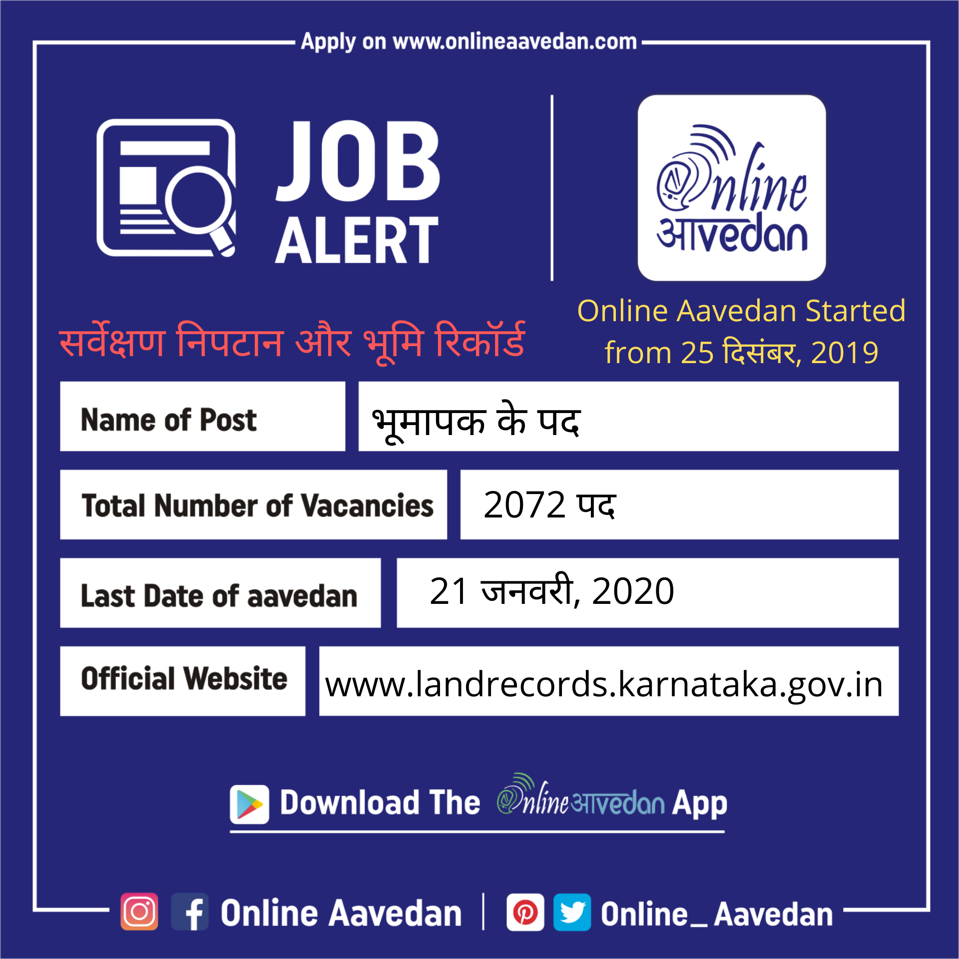 Survey Settlement And Land Records Recruitment For The Post Of