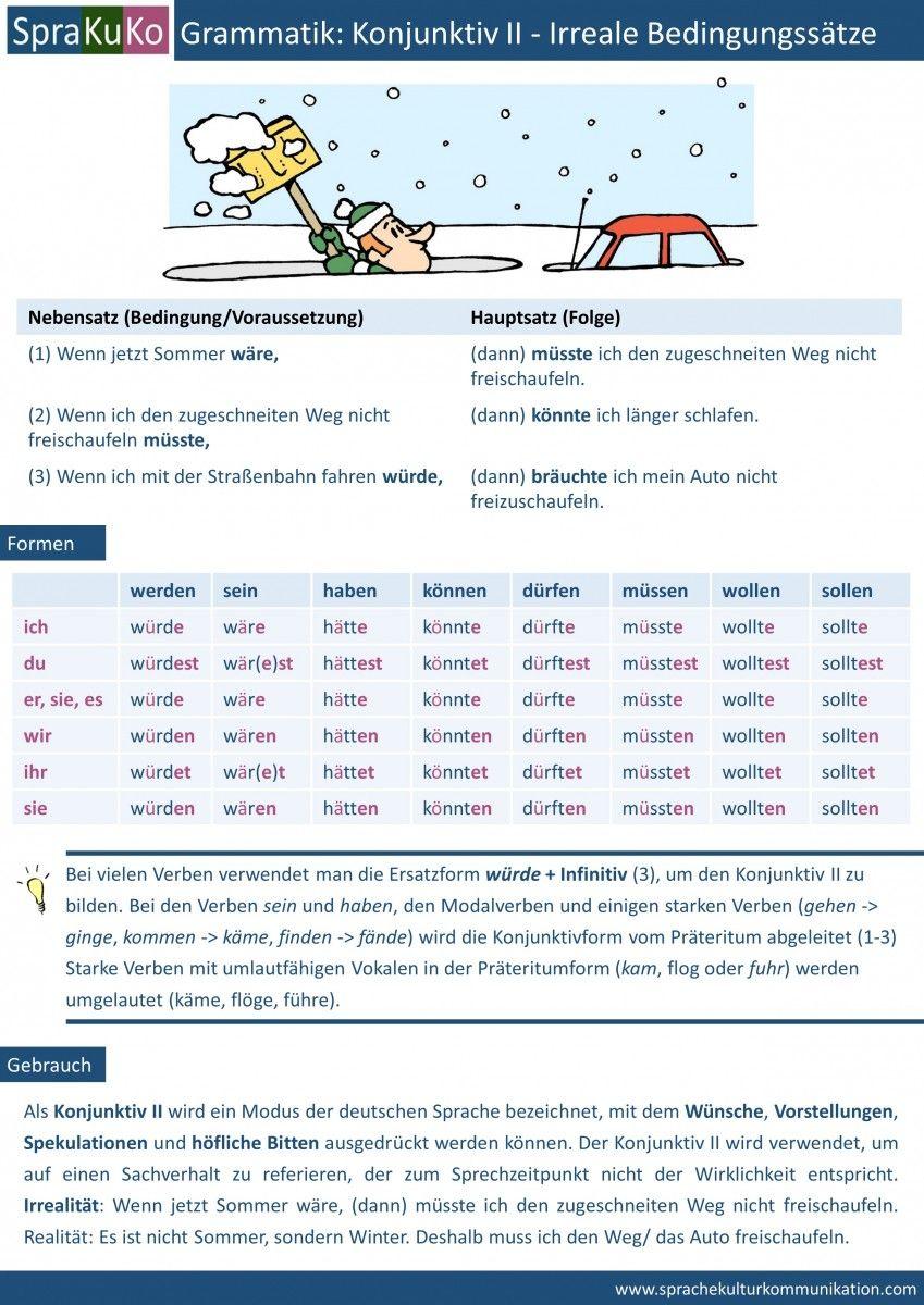 Konjunktiv Ii Irreale Bedingungssatze Deutsch Lernen Konjunktiv Deutsch Lernen