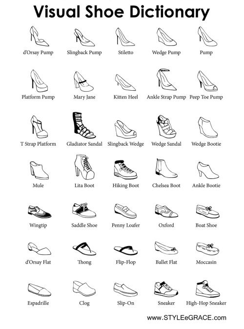 Visual Shoe Dictionary More Visual Glossaries (for Her):Backpacks / Bags / Bra Types / Hats /Belt knots / Coats /Collars /Darts / Dress Shapes / Dress Silhouettes / Eyeglass frames / Eyeliner Strokes / Hangers / Harem Pants /Heels / Lingerie / Nail shapes / Necklaces /Necklines / Puffy Sleeves /Shoes / Shorts /Silhouettes / Skirts /Tartans / Tops / Underwear / Vintage Hats / Waistlines / Wool Via