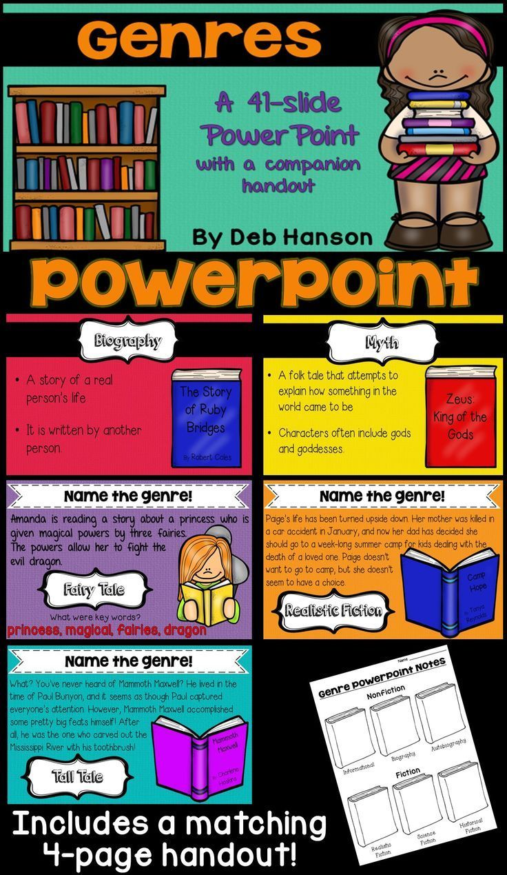 Literary Genres Powerpoint With Distance Learning Option Genre Activities Teaching Genre Literary Genre
