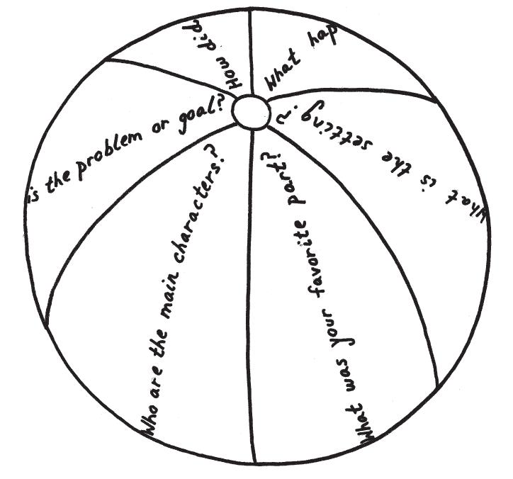 Chara Diagram