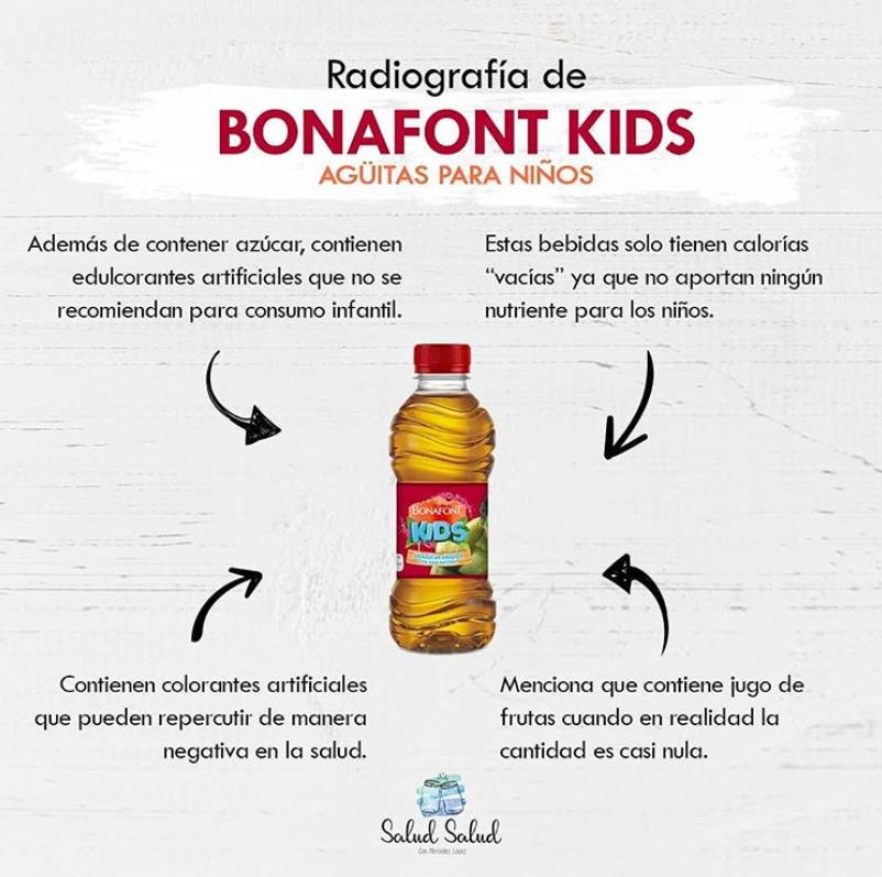 Radiografía De Bonafont Kids Agüitas Para Niños Movie Posters
