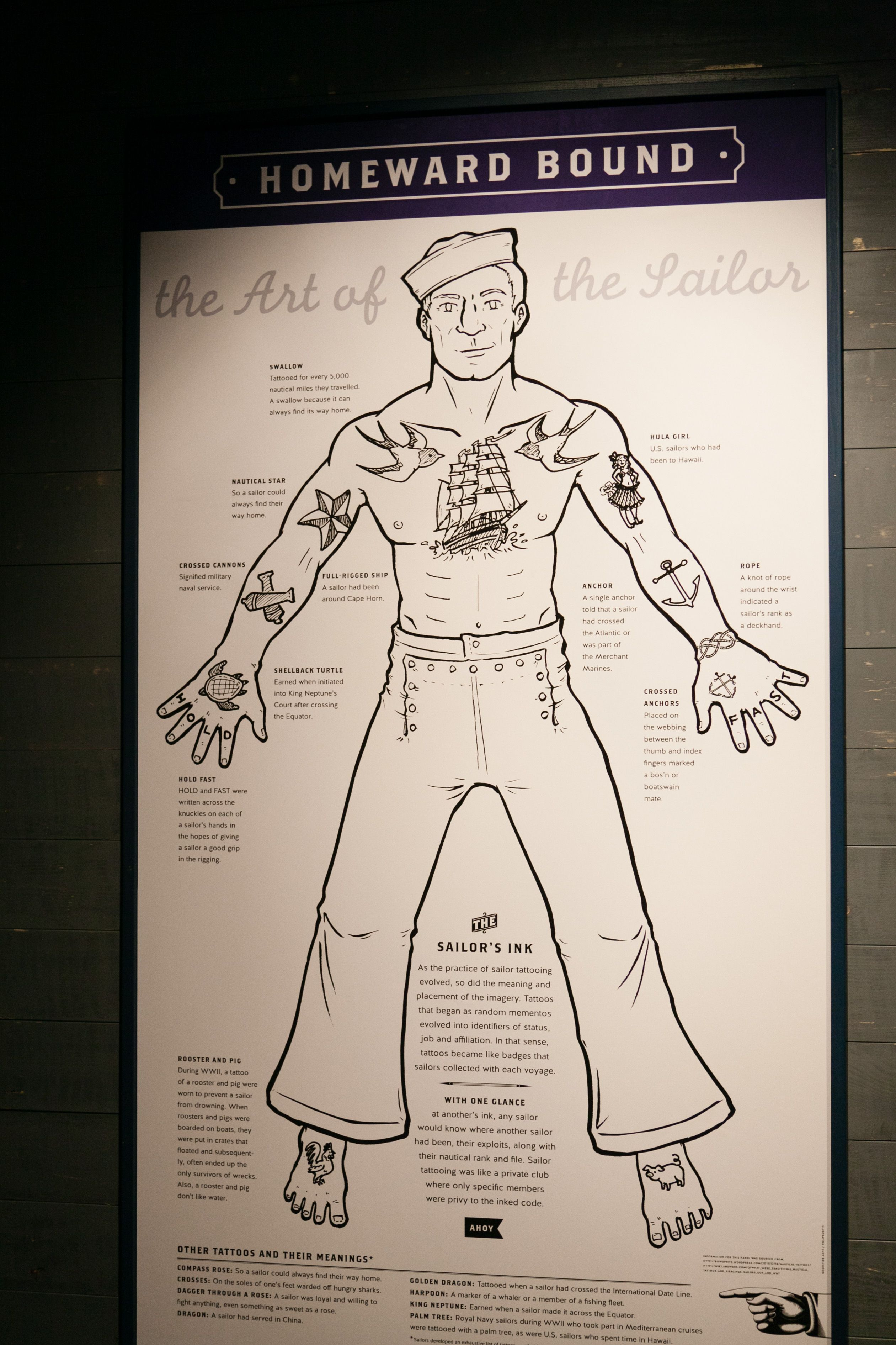 Old Naval Tattoo Code Images I Can Use For Class Pinterest