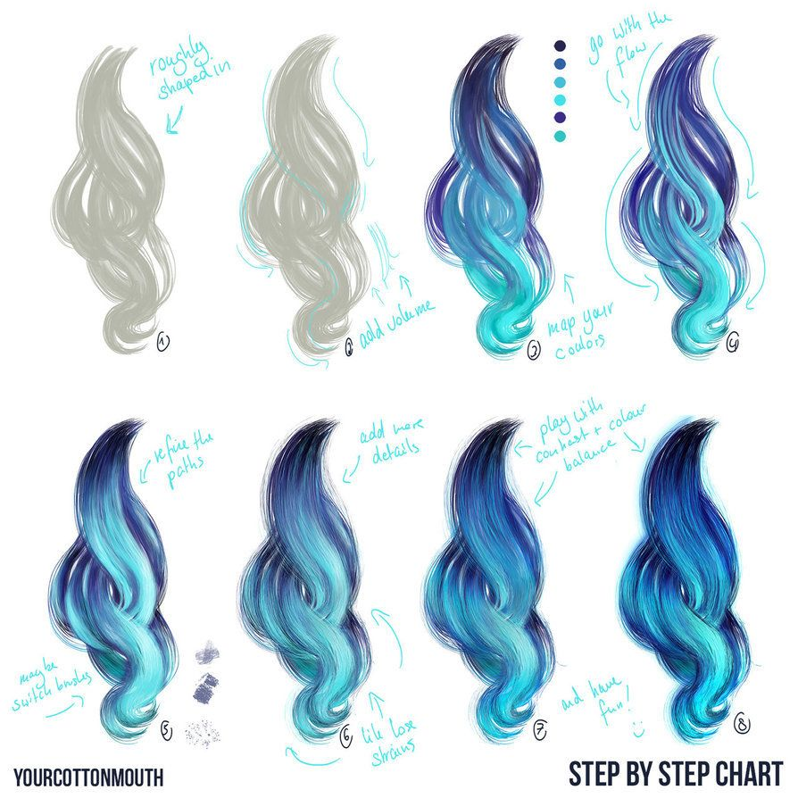 Digital Hair Tutorial By Yourcottonmouth Digital Art Beginner Digital Art Tutorial Digital Painting Tutorials