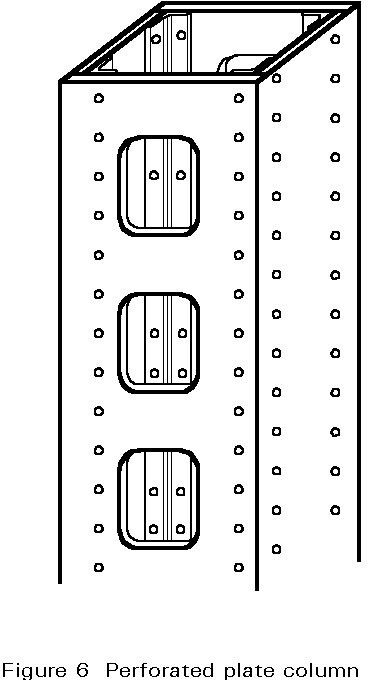 Perforated Plate System