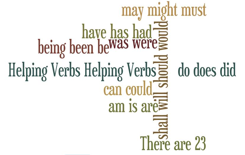 Helping Verbs Helping verbs, Verb, Math