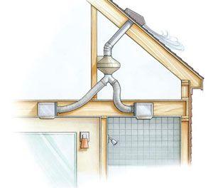 24 Bathroom Exhaust Fan Ideas In 2021, In Line Exhaust Fan Bathroom