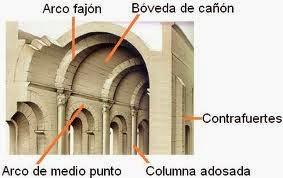 Artetorre Características Generales Del Arte Románico Arquitectura Escultura Y Pintura Romanesque Building Architecture