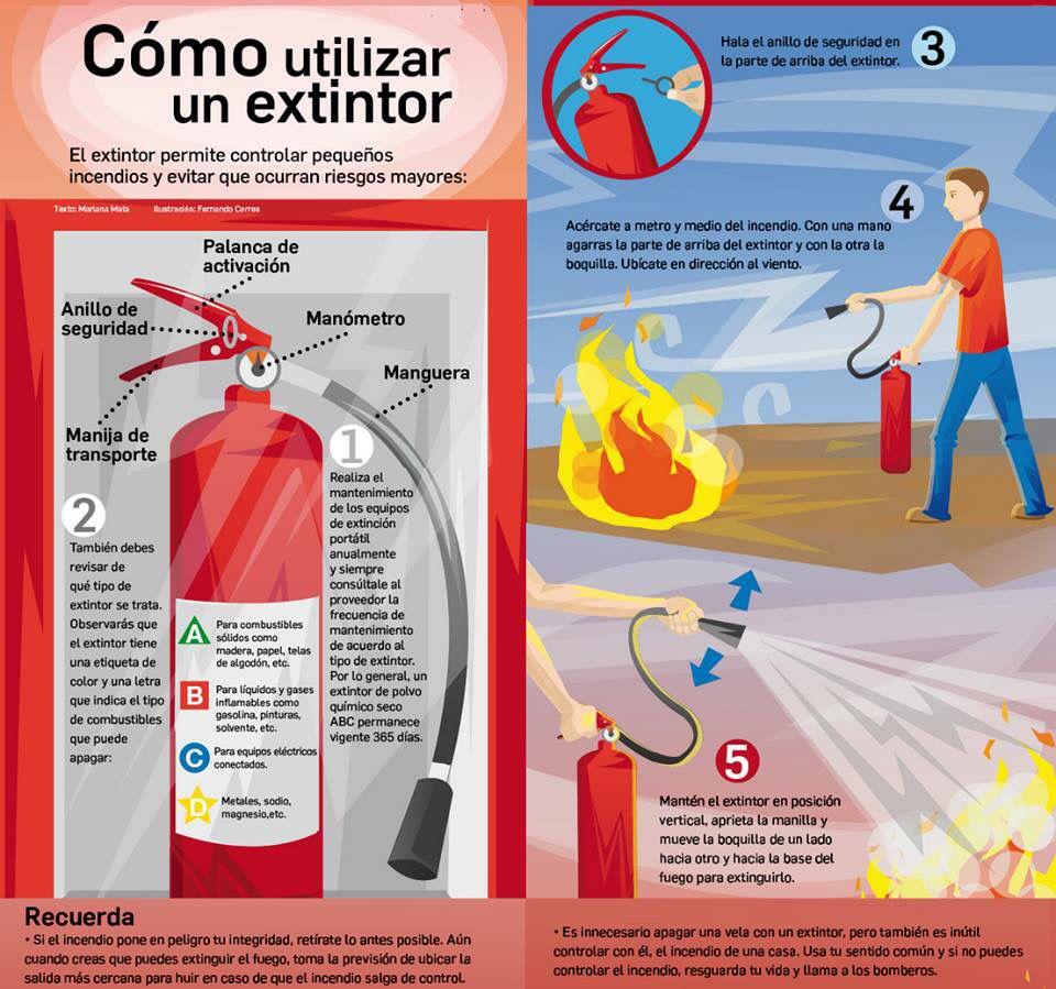 C mo utilizar un extintor higiene seguridad y salud for Prevencion riesgos laborales oficina