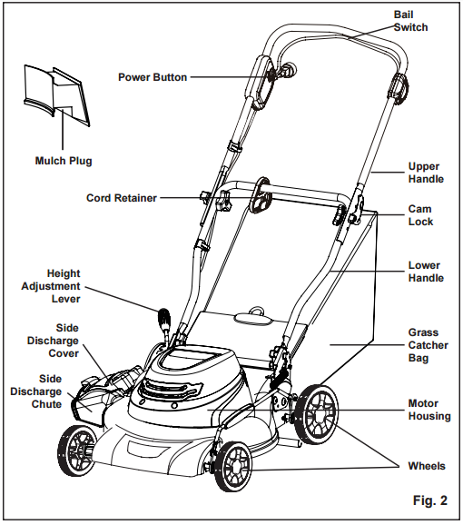 Pin by Make on English pictionary | Lawn mower, Toro lawn