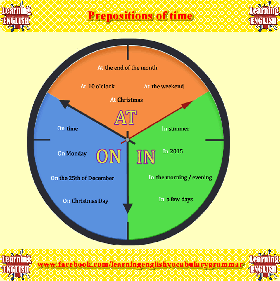 prepositions in english with examples pdf