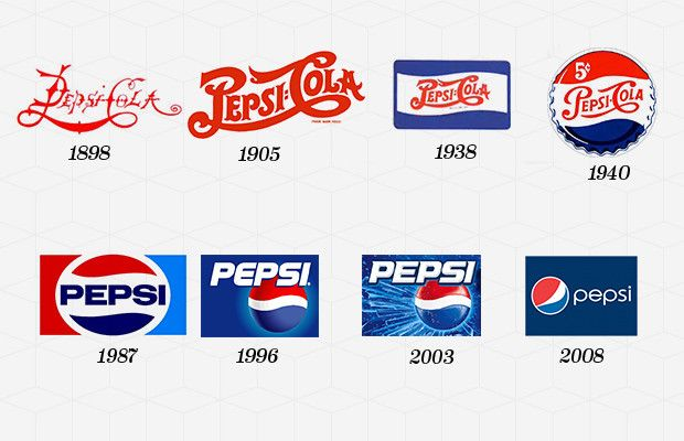 Pepsi Year Company Founded: 1893 Year Logo Introduced: 1898 Logo Designer:  Gould &