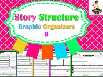 The graphic organizers is flexible and can be used with any story, text, or novel in the classroom.Standards Aligned: RL.1.3The students will understand the purpose and be able to retell texts using story structure, including: characters, setting, major events, etc.....