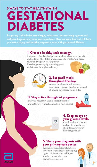 Staying healthy with Gestational Diabetes | Infographics