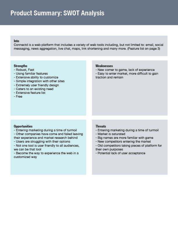Swot Analysis For A SiteService  Ux Methods And Templates