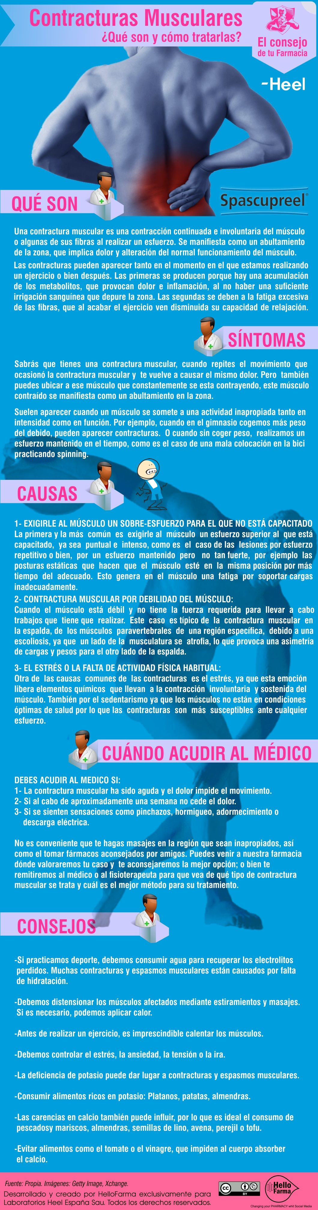 Uno De Los Problemas De La Vuelta Al Ejercicio Y Ponernos En Forma Para El Verano Son Las Contra Healthcare Infographics Health And Safety Health And Wellness