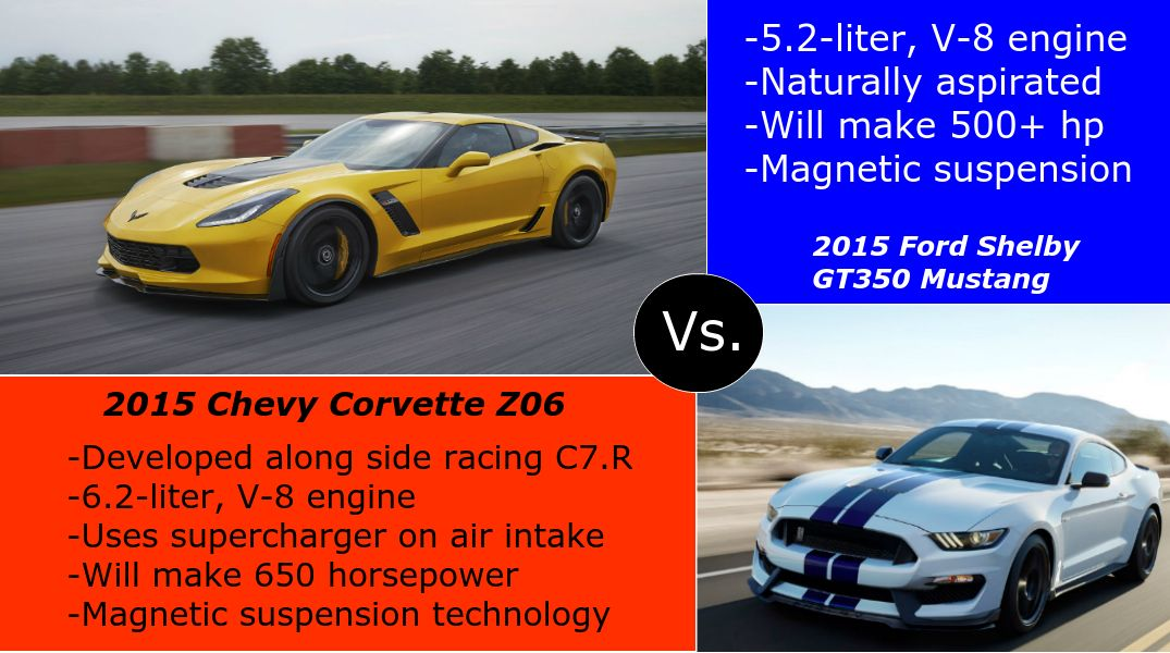 Mustang Gt350 Vs Corvette Stingray