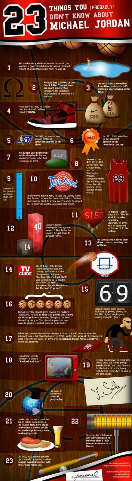 Cool Micheal Jordan Infographic