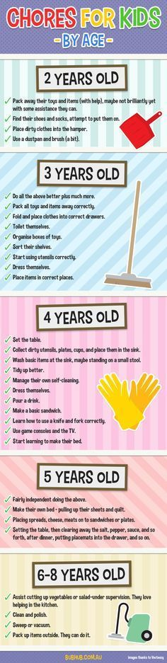 Photo of A great list of age-appropriate chores for children. Help raise independent and …