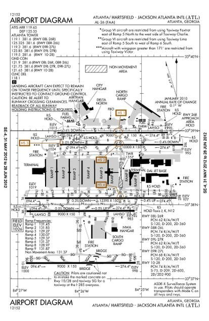 Katl Hartsfield Jackson Atlanta International Airport Diagram