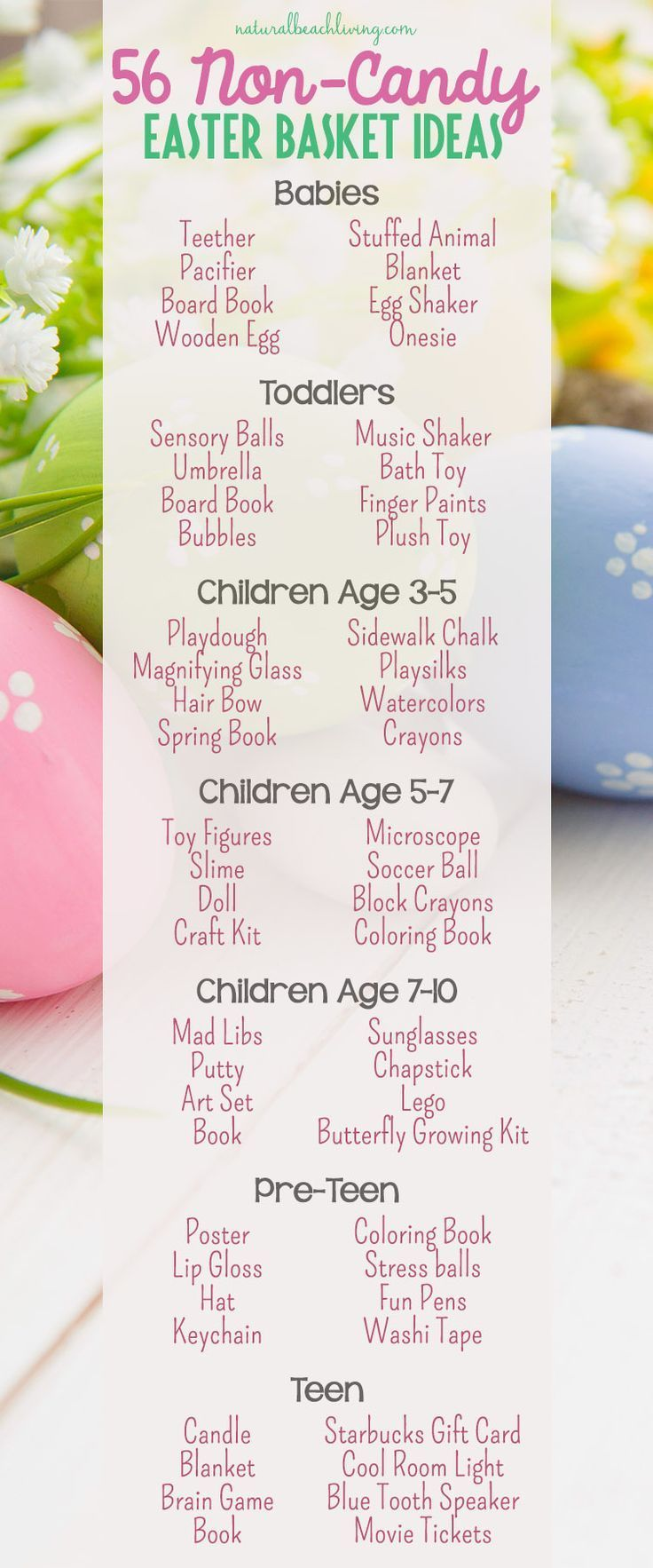 56 Non Candy Easter Basket Ideas for Kids | Teen gifts, Basket