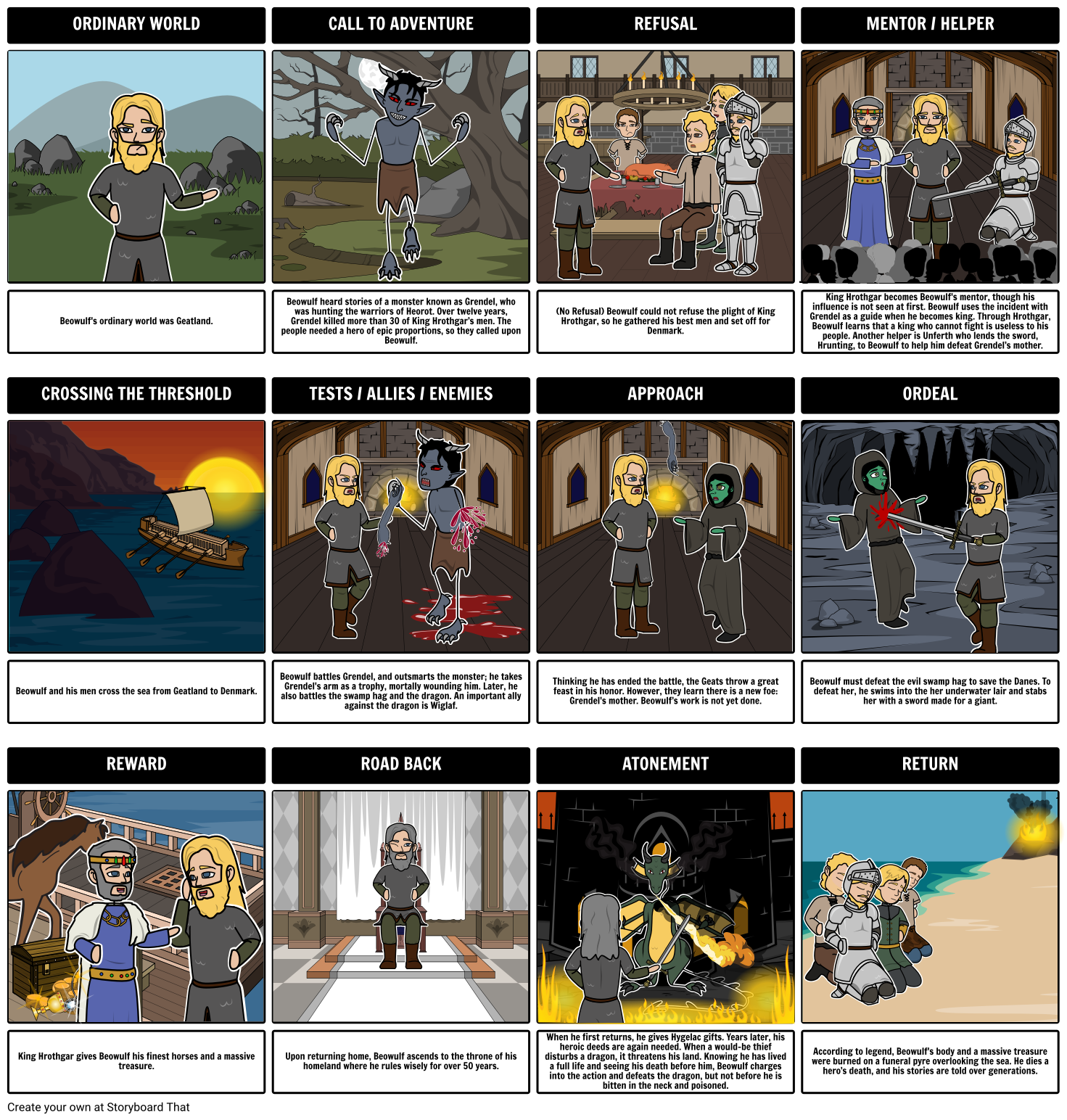 beowulf hero s journey storyboard by rebeccaray beowulf use beowulf lesson plans to help your students understand beowulf as an epic hero activities include a beowulf hero s journey characters summary