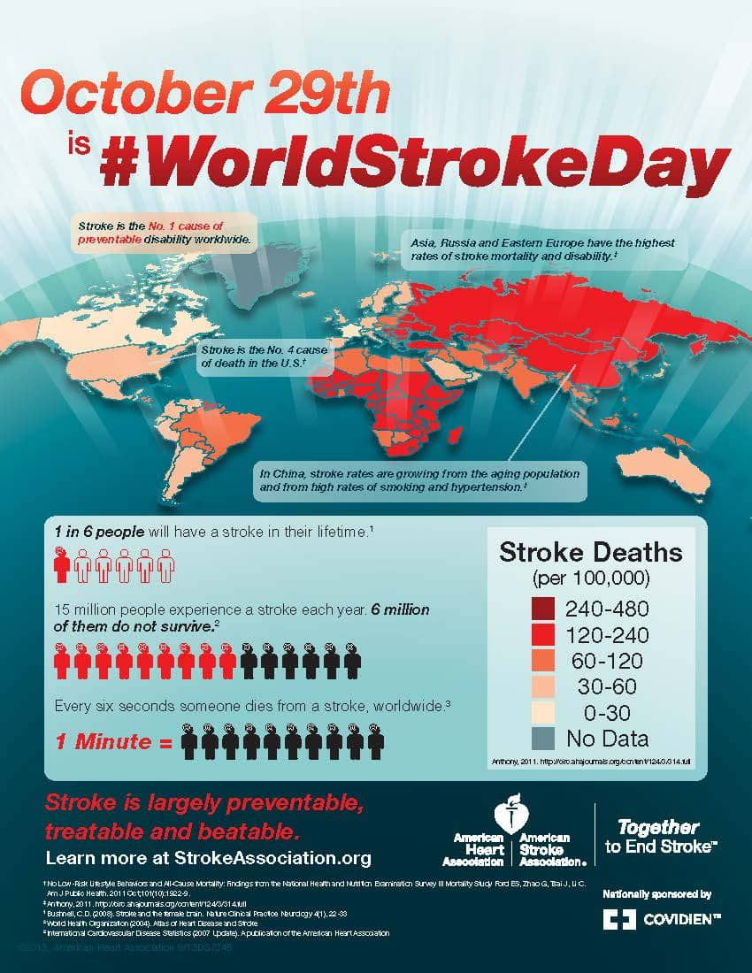 October 29th Is World Stroke Day Think F A S T To Save A Life In 2020 World Stroke Day Stroke Awareness Stroke Prevention