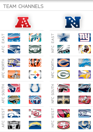 Official Blog Of The National Football League With Images Nfl